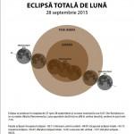 1 grafic eclipsa luna sep 15